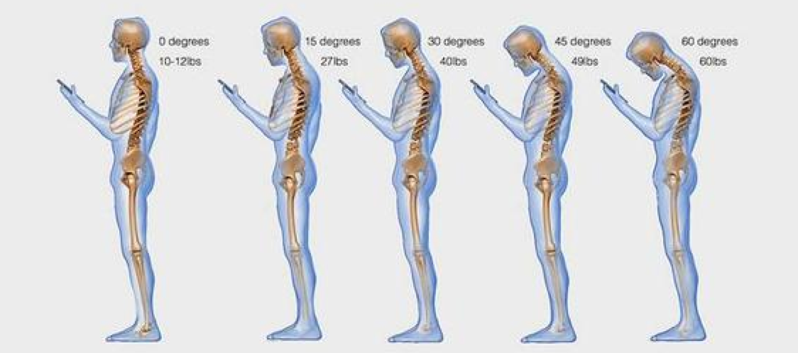 texting ergonomics_kinected
